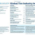 Global Tire industry in September